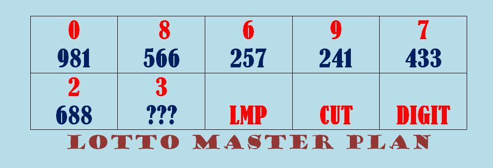 Thai Lotto Master Plan April 16 2013