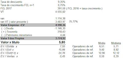 Resumen+valoracion+DFC.png