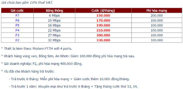 Đăng Ký Lắp Mạng Wifi FPT Bình Định 2