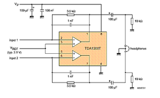 TDA1308T Headphone amplifier circuit
