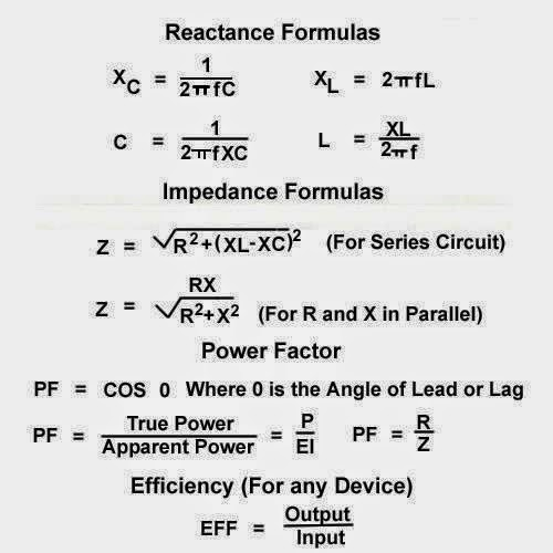 reactance formulas impedance formulas and power factor