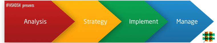 Blog by Pallab   Case Studies on Marketing & Advertising.