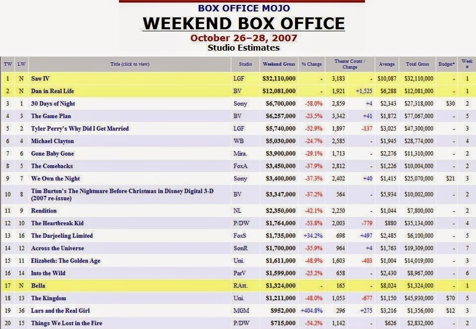 the last airbender box office mojo