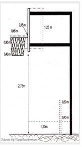 tinggi ring basket dari tanah adalah 2.75meter dan jarak papan pantul