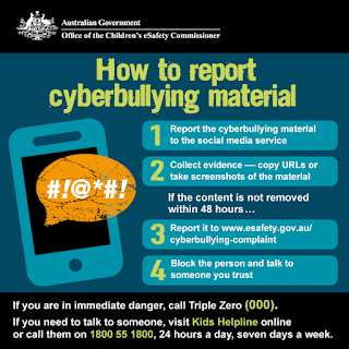 https://www.esafety.gov.au/esafety-information/esafety-issues/cyberbullying