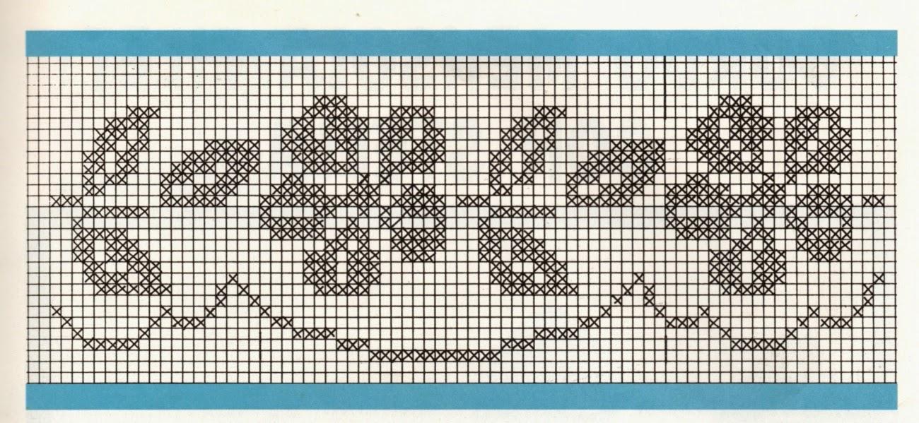 Professione donna schemi per il filet bordi per mensole for Schemi bordure uncinetto per mensole
