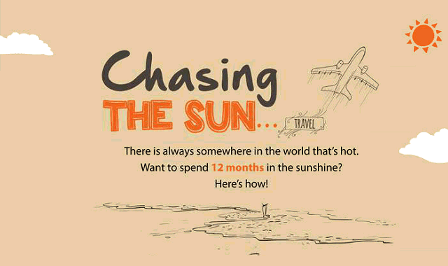 How to Spend 12 Months in The Sunshine