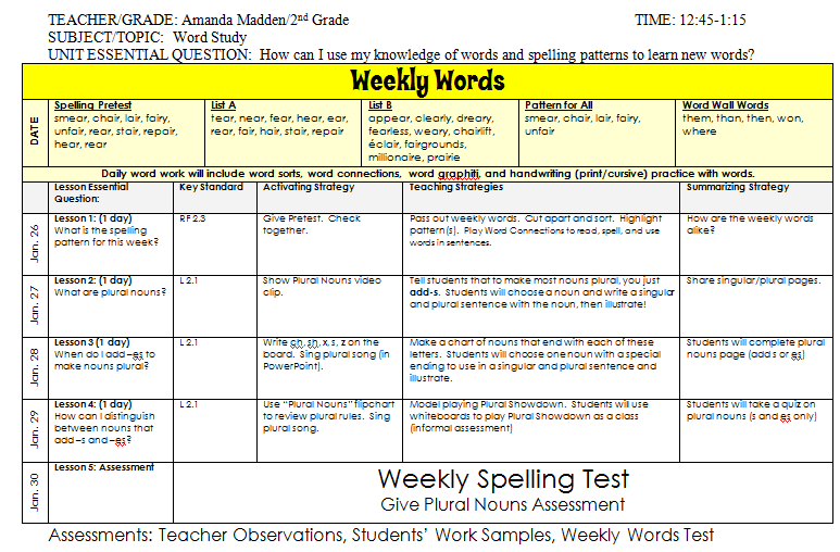 May 2015 Teaching Maddeness – Graphiti Math Worksheets