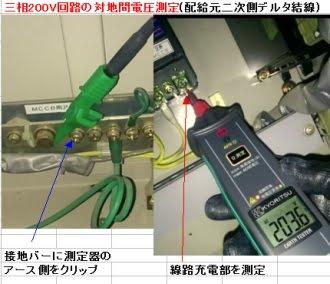 対地電圧を知るには?私は絶縁管理において<br>これを重視しています。