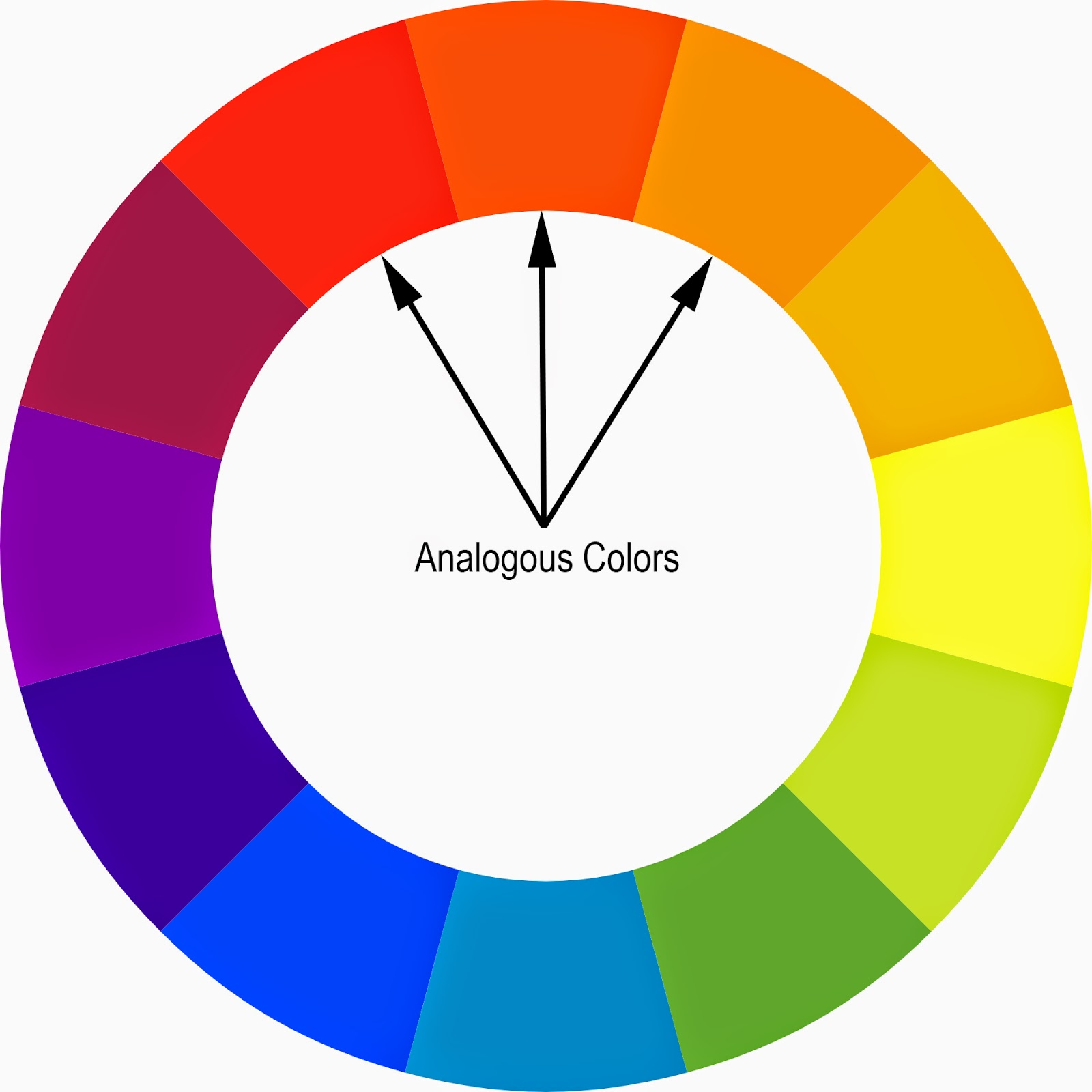 Color wheel complementary colors - Analogous Colors Are Those That Are Adjacent To One Another On The Color Wheel Using Analogous Colors In Either Cool Or Warm Tones In A Redesigned Room