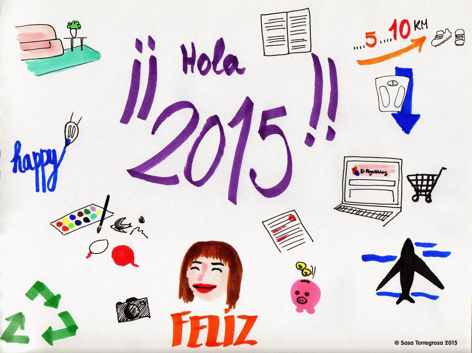 Mandala - objetivos 2015 para El Pegotiblog