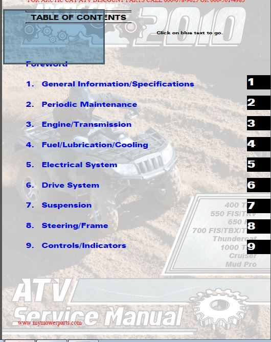 CAT%2B320D%2B%2526%2B320D%2BL%2BExcavators%2BParts%2BManual cat 320d & 320d l excavators parts manual heavy equipment daihatsu terios wiring diagram at soozxer.org