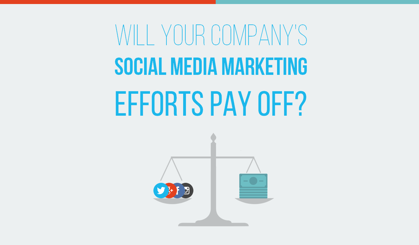 Social Media Marketing For Business Decision Tree - #infographic