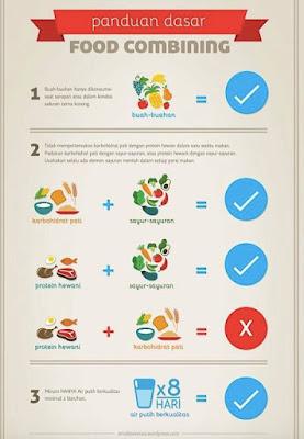 tips-diet-sehat-dan-cepat-untuk-remaja
