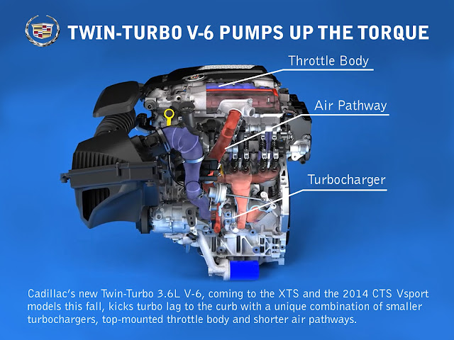 Cadillac's 420 HP Twin-Turbo V6 Puts an End to Turbo Lag [Video]
