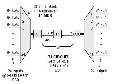 Admirable Channel Bank Wiring Diagram Basic Electronics Wiring Diagram Wiring Database Gramgelartorg