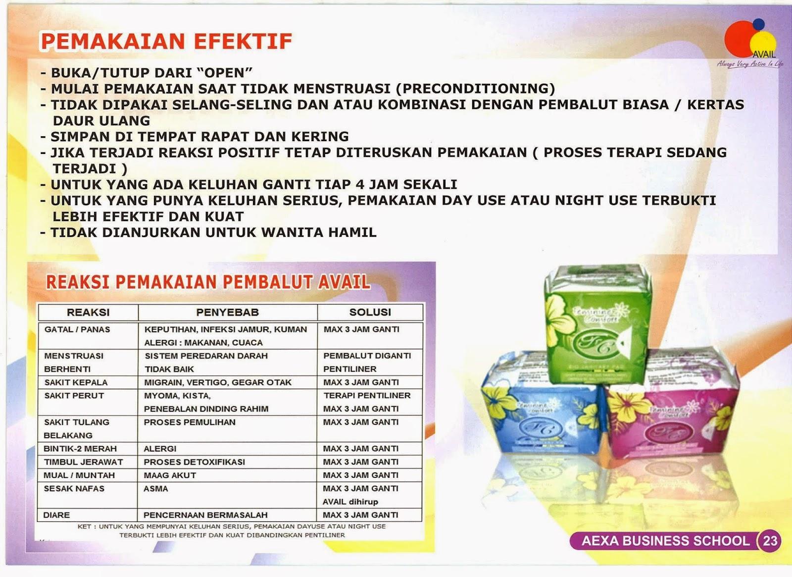 Avail Bali Pembalut Fc Bio Sanitary Pad Pantyliner Eceran Testimoni Pengguna