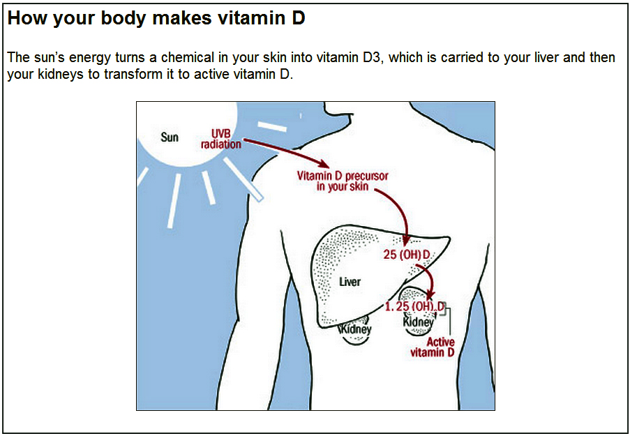 what is the relationship between vitamin and sunlight