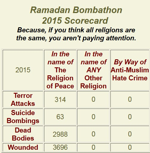 http://1.bp.blogspot.com/-BXu9yXR9-H0/Vayii1onu1I/AAAAAAAAjvM/soJwf2Ah0Q0/s1600/ramadan-bilanz%2B2015%2BTerror%2BTote.jpg