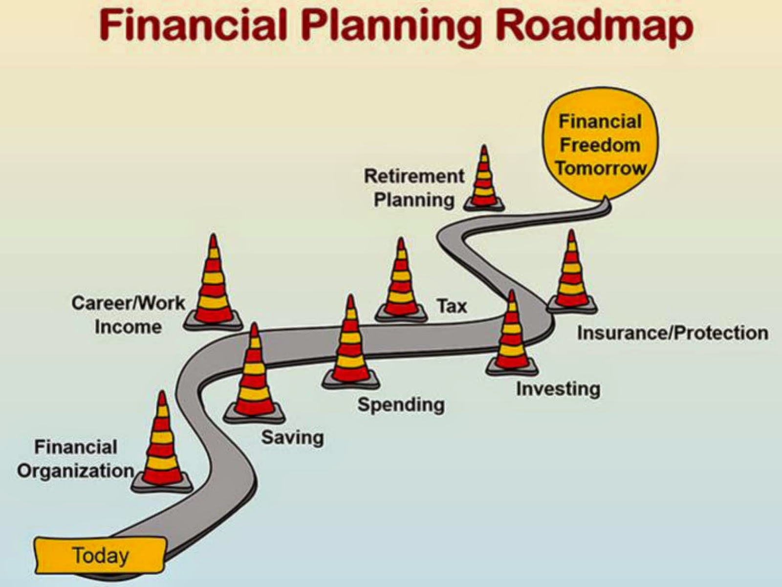 13 ways to create your financial roadmap for 2015