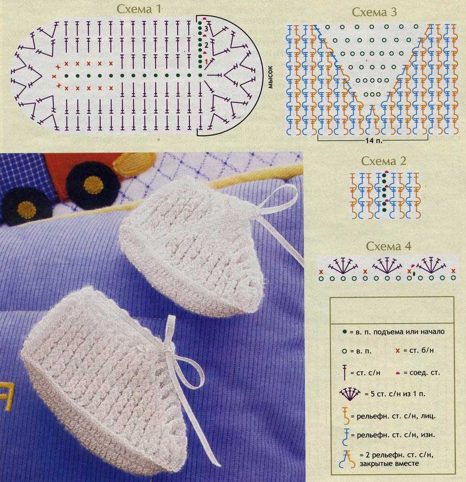Вязание детям пинетки схемы 86