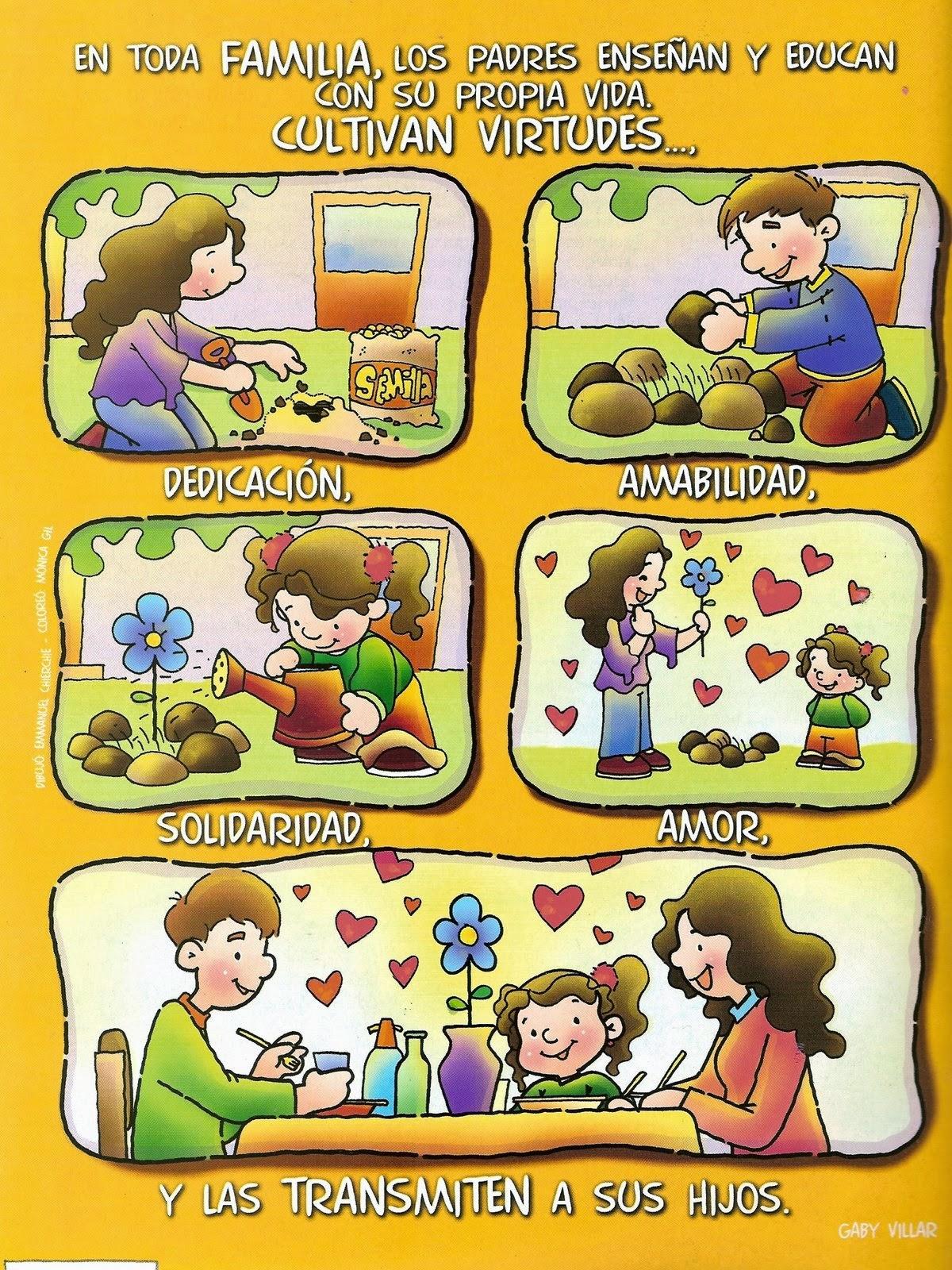 Los valores comienzan en la familia los valores familiares for Concepto de la familia para ninos