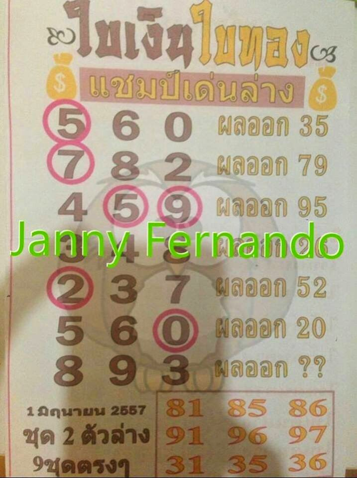 Thai Lotto VIP Tips | Thai Lotto Down Tip 01-06-2014