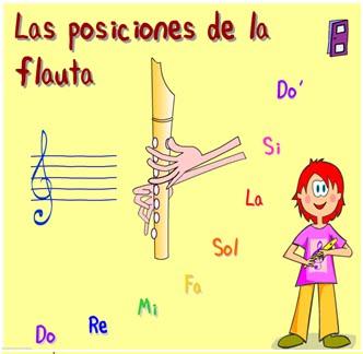 Practica amb la flauta dolça