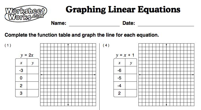 Linear and nonlinear functions worksheet 8th grade