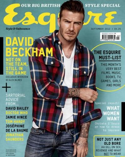 Street Fashion❉David Beckham