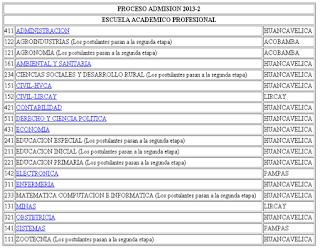 Resultados examen UNH 2013 2 Examen Universidad Nacional de Huancavelica UNH 15 de Diciembre