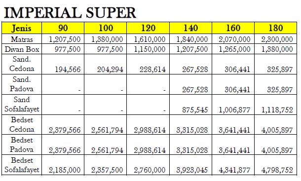 Imperial Super