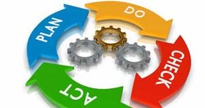 Manajemen Proyek : Total Quality Control