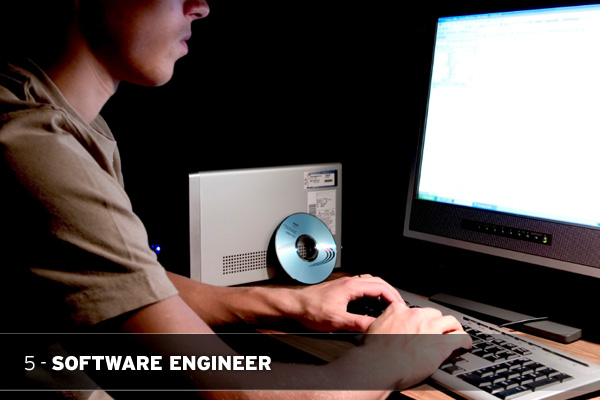 Computer Software Engineering Degree