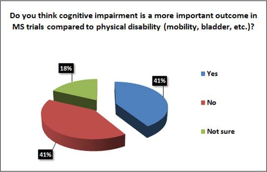 physical disability research paper