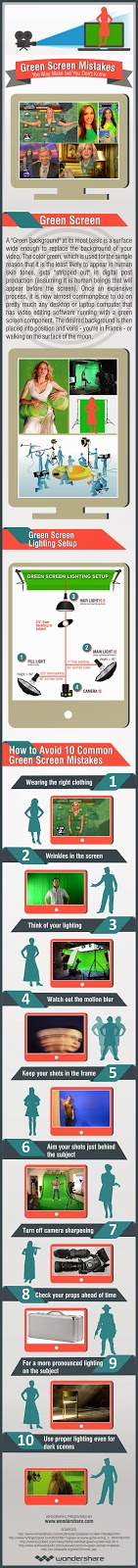 http://www.wondershare.com/multimedia-tips/green-screen-mistakes.html