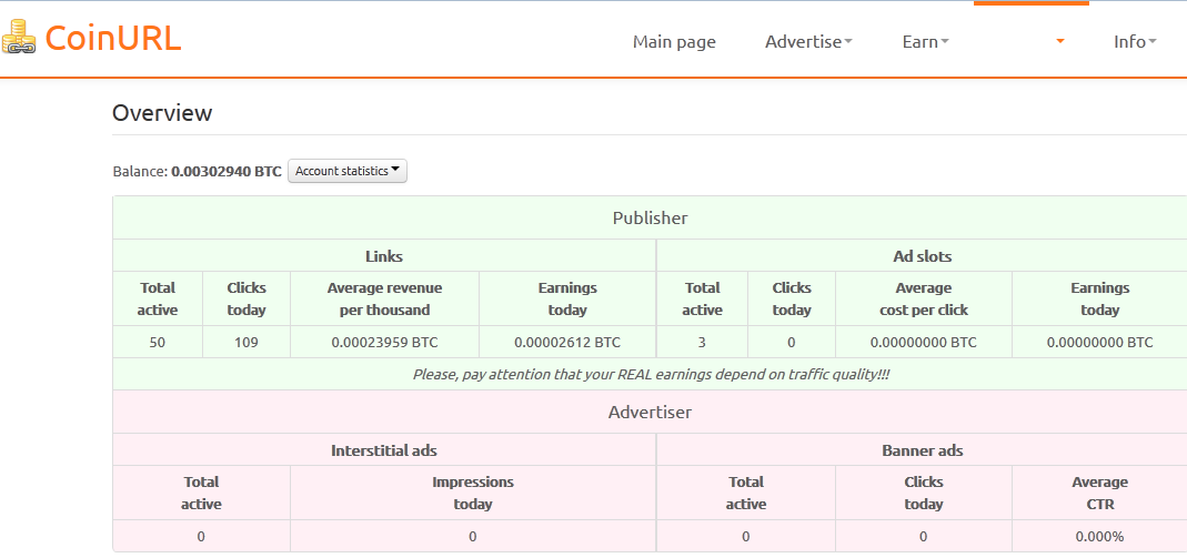 Dapatkan Bitcoin Gratis dengan Shorten URL Blog/Website