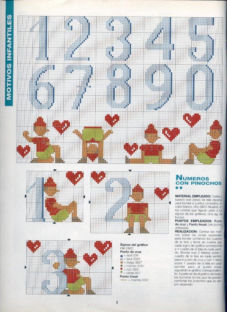 Буквы цифры - интернет-магазин