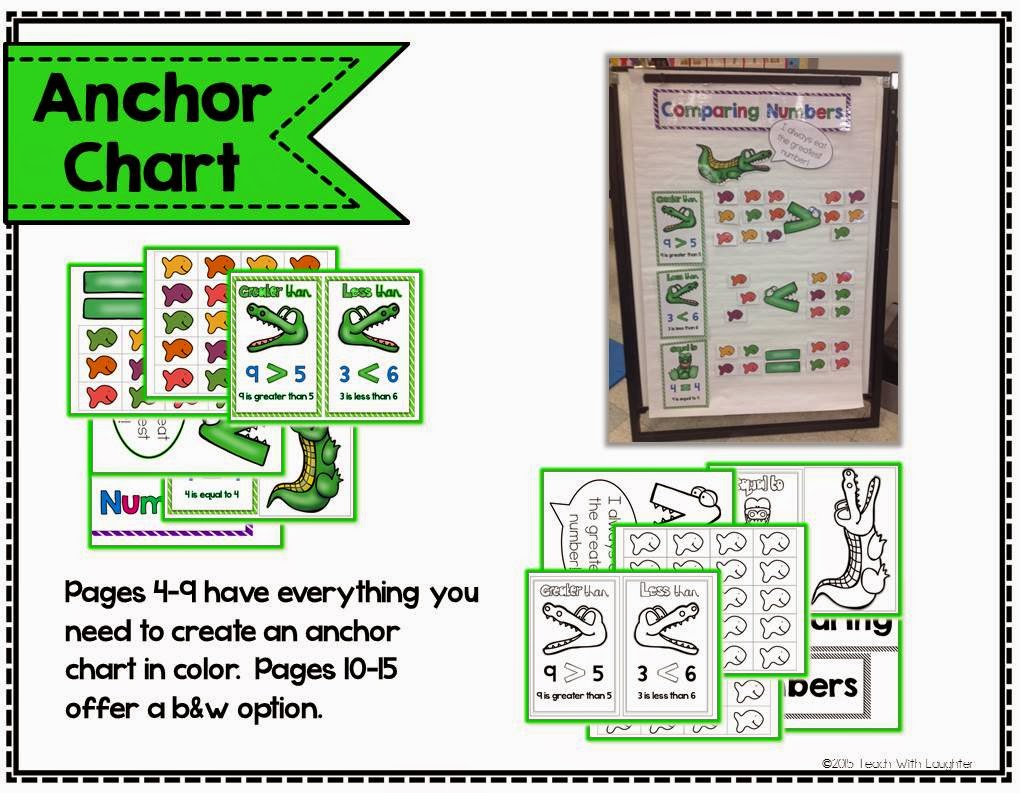 worksheet Greater Or Less Than teach with laughter greater than less equal to use the following activity in a small group have students compare numbers and decide if they are or 50