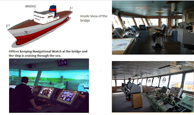 Inside view of the Ship