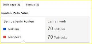 cara submit sitemap isi konten blog ke google