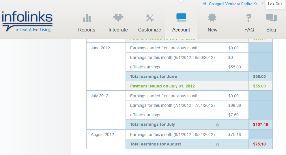 Infolinks Earnings Report Recent