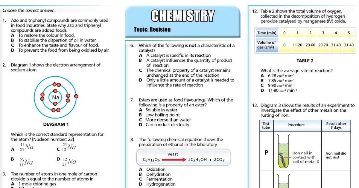 koleksi soalan kimia spm