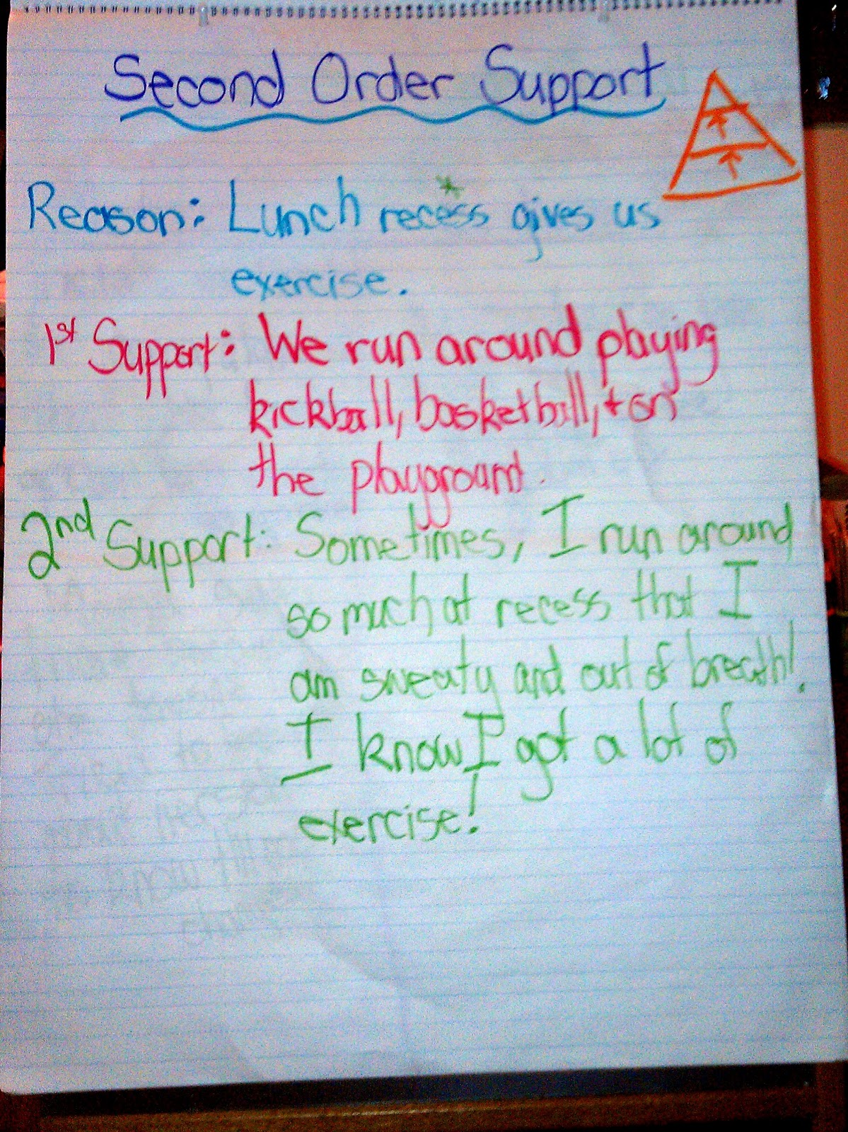 Letter Writing Anchor Chart http://juiceboxesandcrayolas.blogspot.com/2012/02/persuasive-writing-boot-camp.html