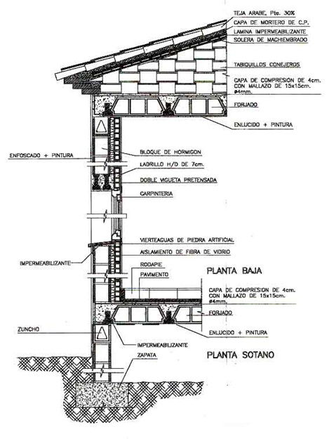 Planos arquitectonicos sena planos arquitect nicos for Planos de arquitectura pdf