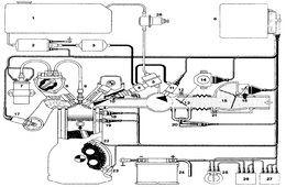 أنظمة التحكم الإلكتروني بمحركات السيارات