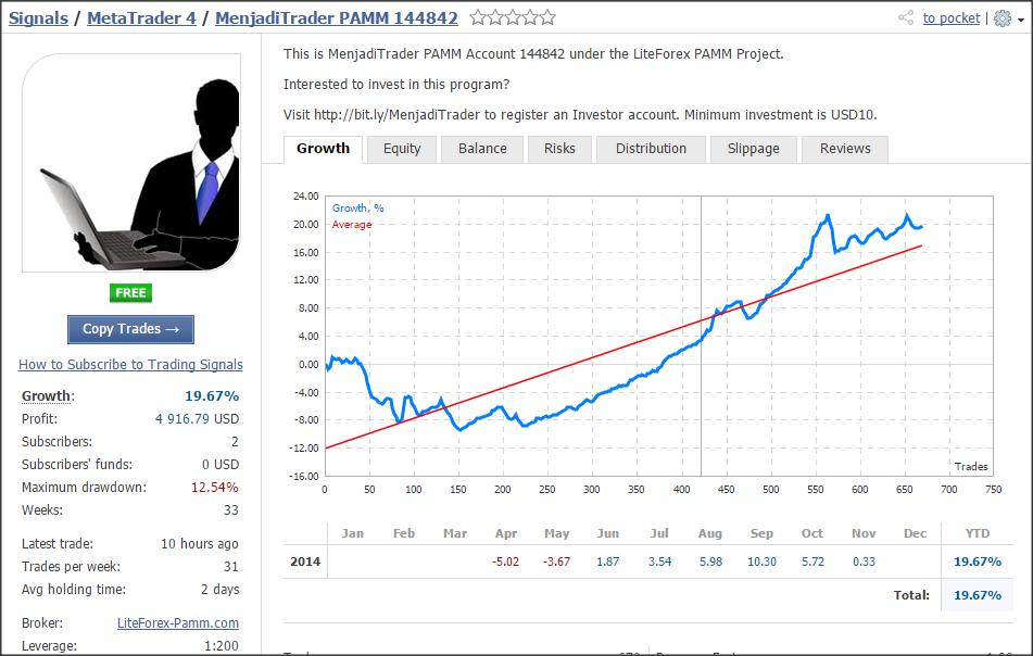 Aku seorang forex trader