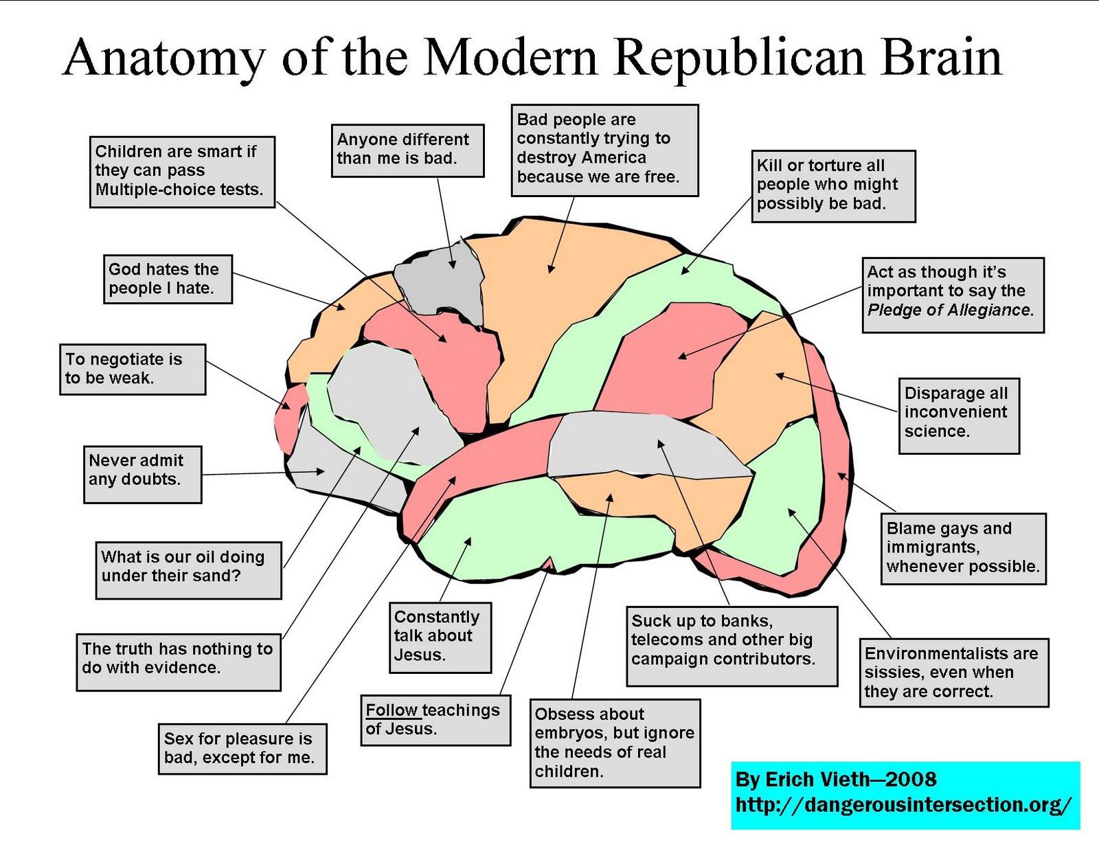 bipolar planet brains must have brains