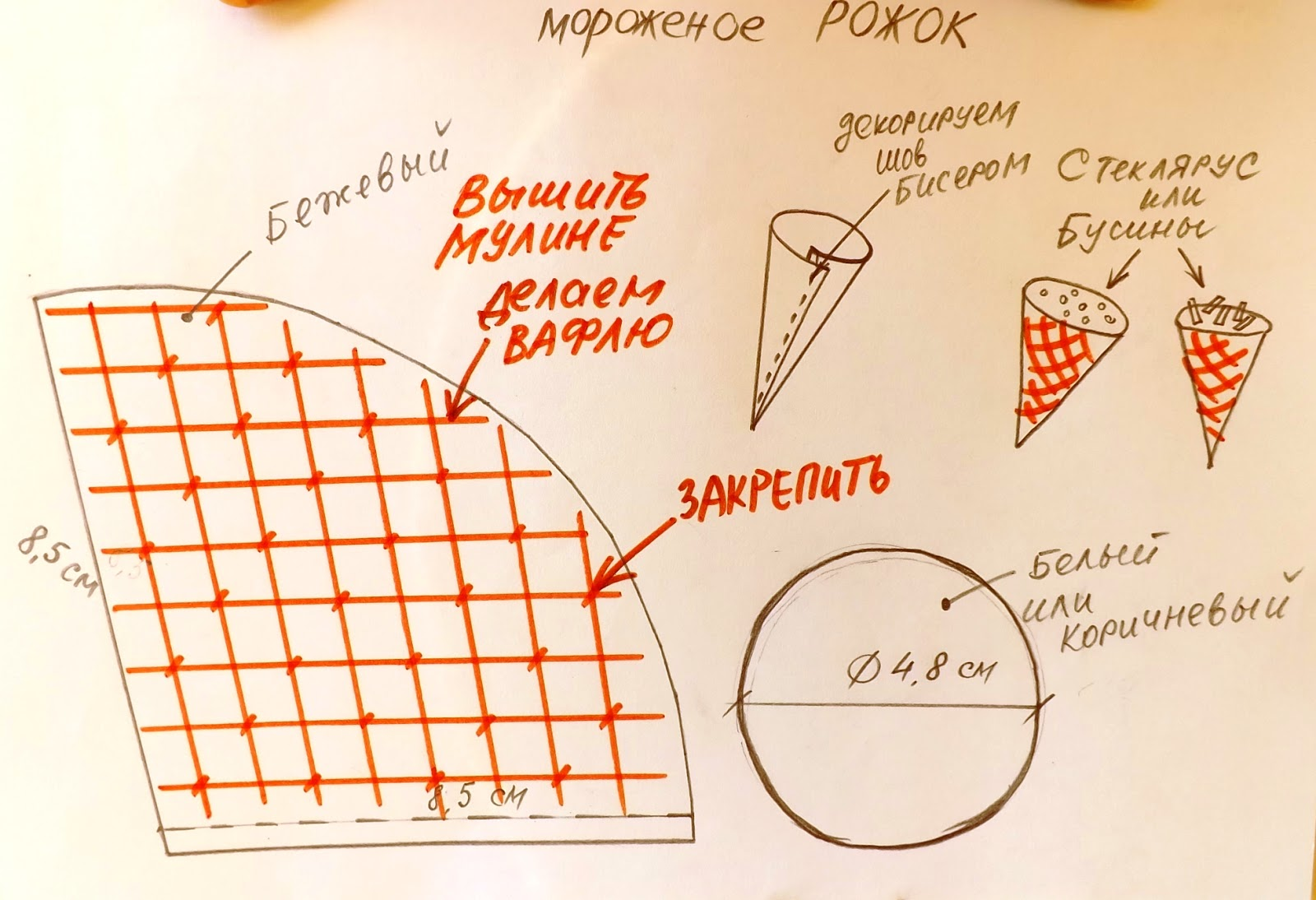 Технология схем мороженого