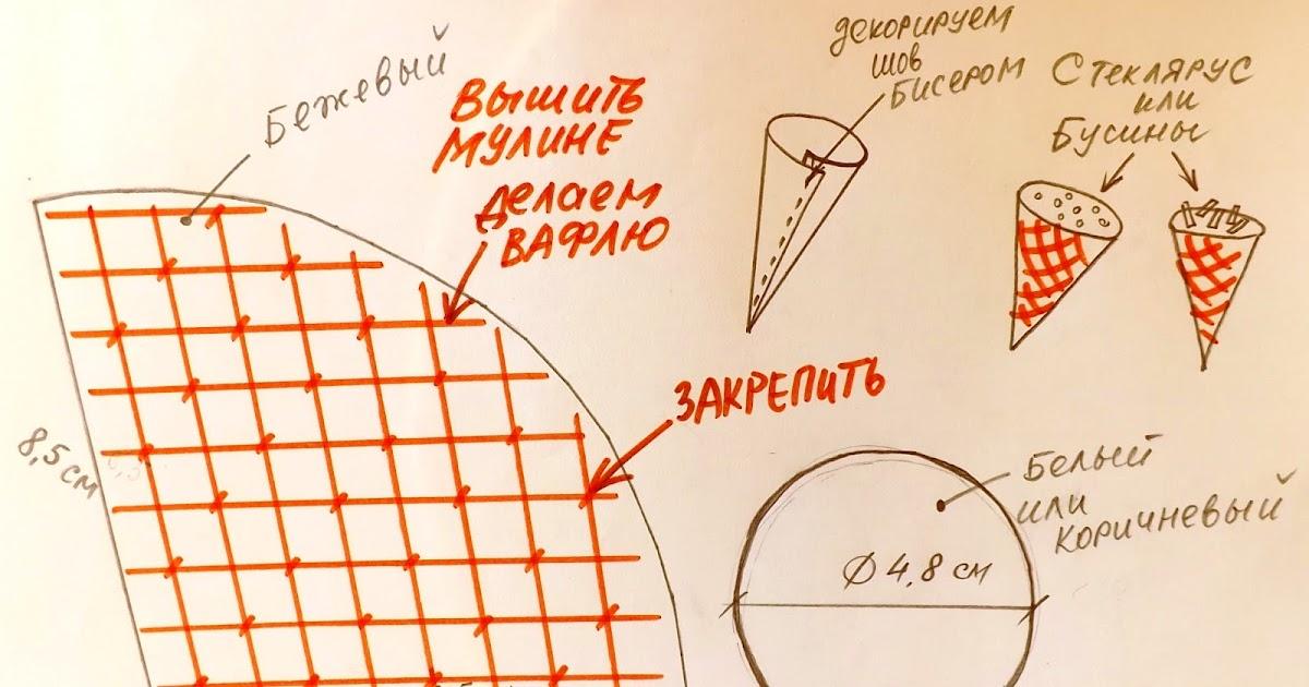 Как правильно сделать табуретку